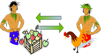barter system in business